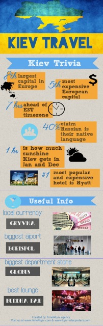 Kiev Travel Trivia Infographic